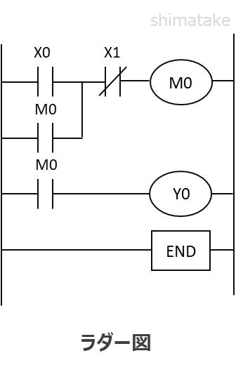 ラダー図例