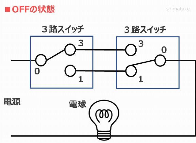 3路回路OFF状態