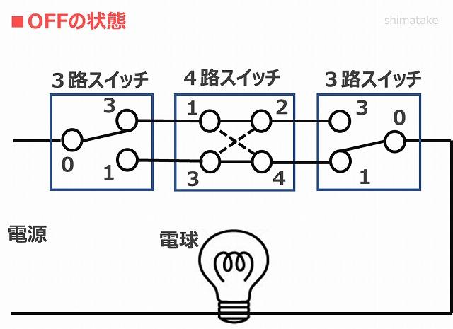 4路回路OFF状態