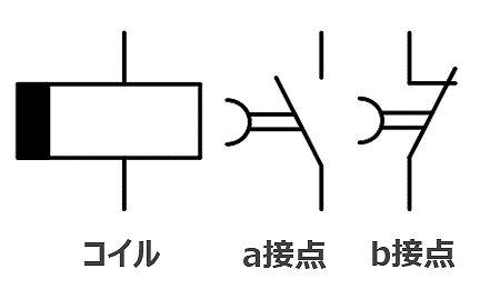 オフディレイタイマー図記号
