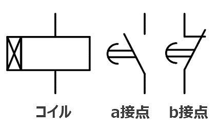 オンディレイタイマー図記号
