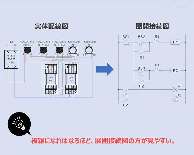 実体配線図から展開接続図