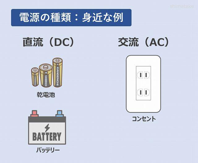電源の種類_身近な例