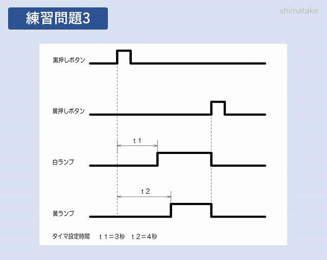 練習問題3