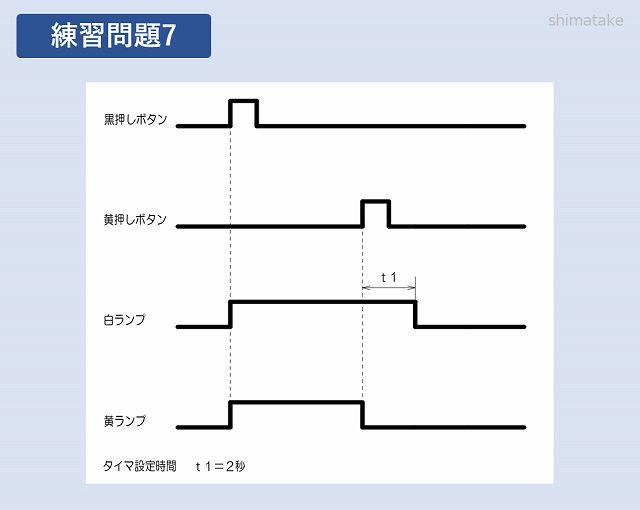 練習問題7