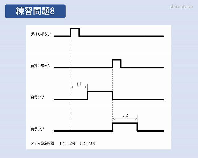 練習問題8