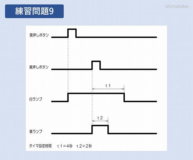 練習問題9修正版2