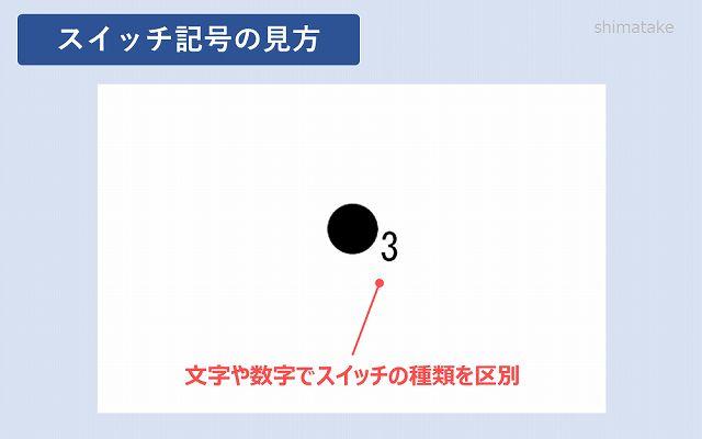 スイッチの図記号