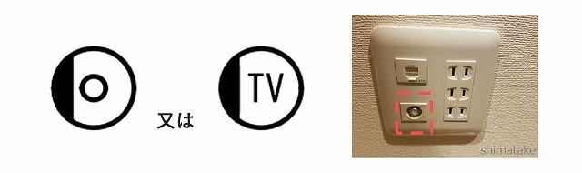 テレビコンセント図記号