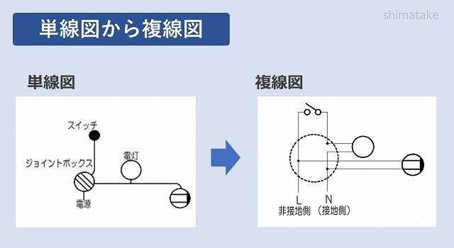 単線図から複線図1