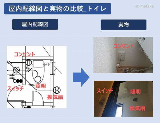 屋内配線図と実物比較