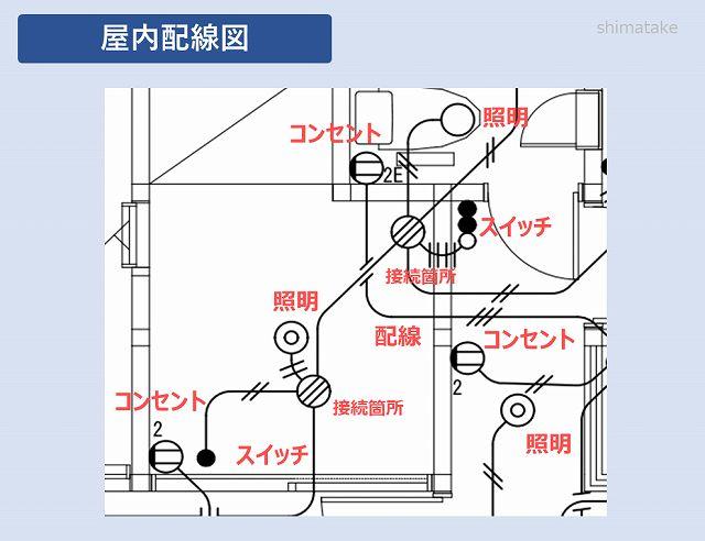 屋内配線図の見方