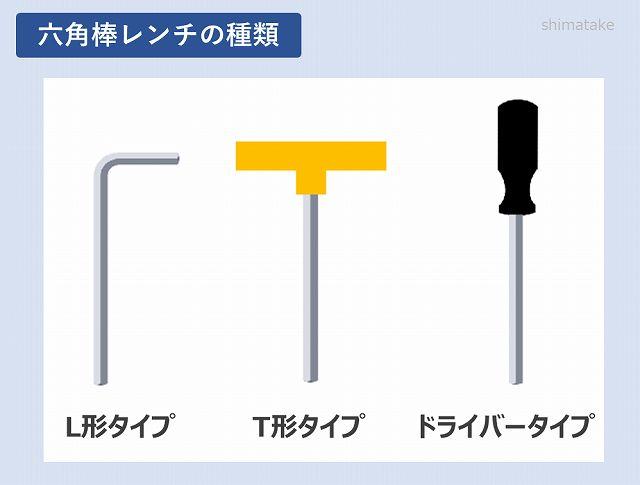 棒レンチの種類