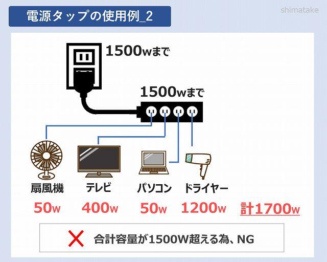 電源タップの使用例2