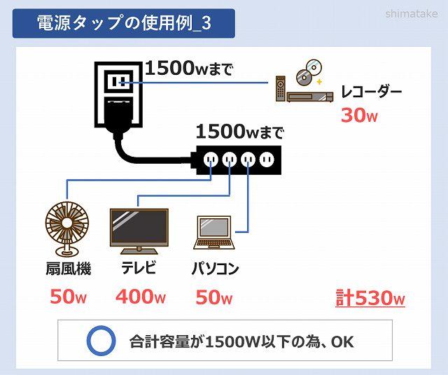 電源タップの使用例3