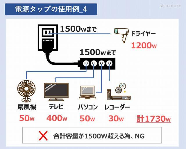 電源タップの使用例4