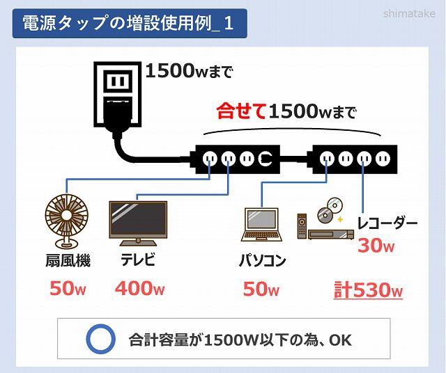 電源タップ増設の使用例1