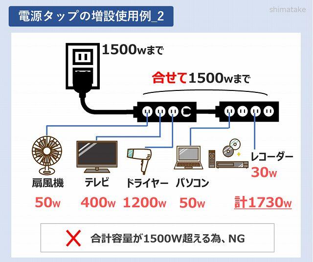 電源タップ増設の使用例2