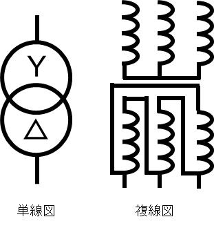 三相変圧器図記号一例