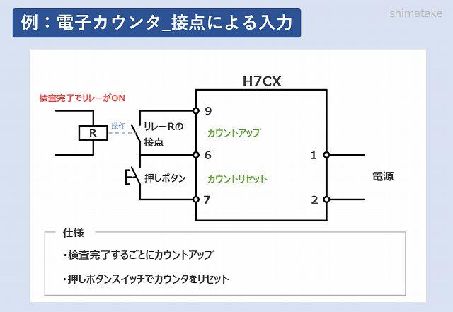 使用例1_電子カウンタ