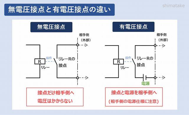 無電圧接点と有電圧接点について_修正1