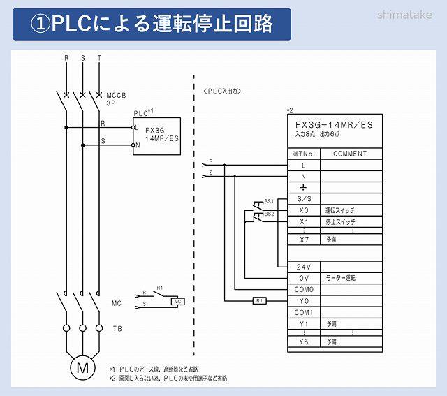 PLCによる運転停止回路図