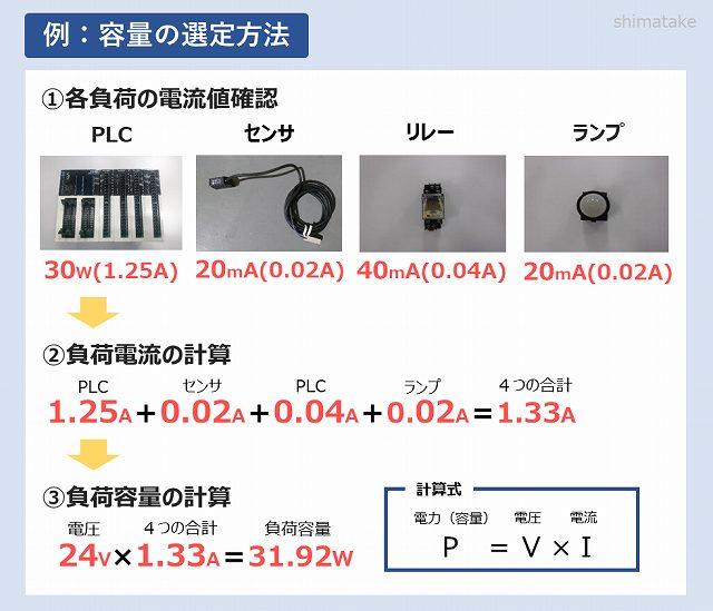 容量計算方法