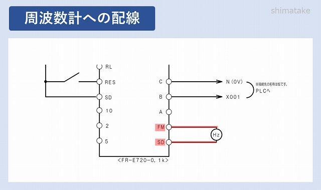 INV周波数計の配線