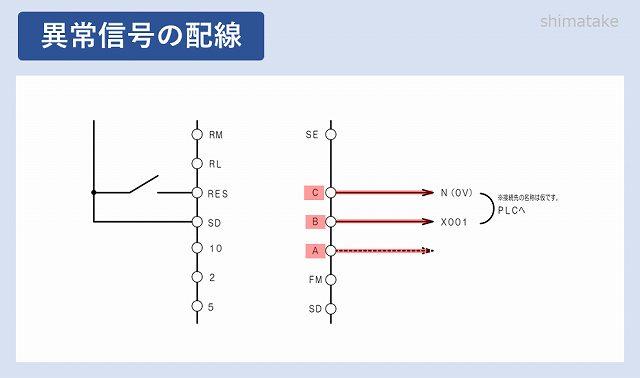 INV異常信号の配線