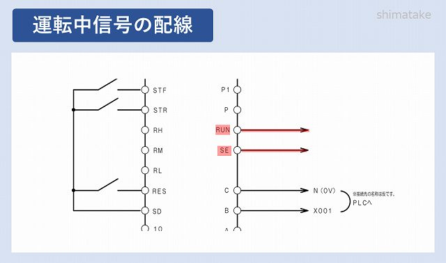 INV運転信号の配線