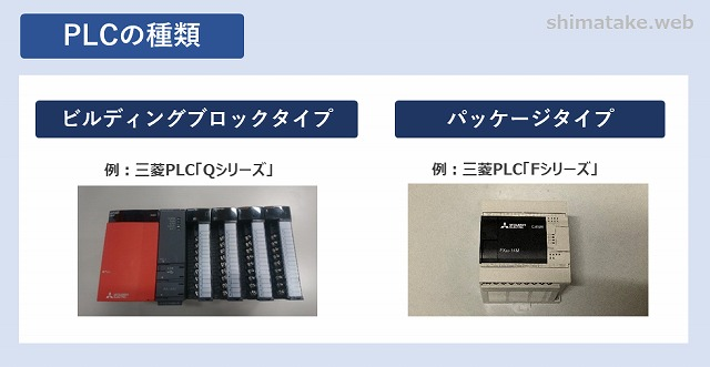 PLCの種類