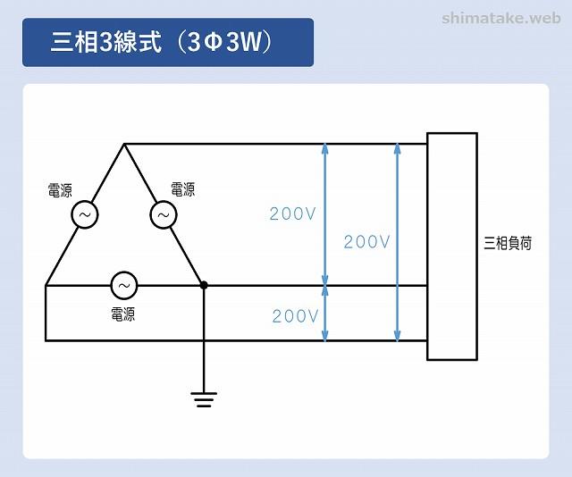 三相3線式回路