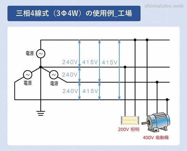 三相4線式使用例_工場
