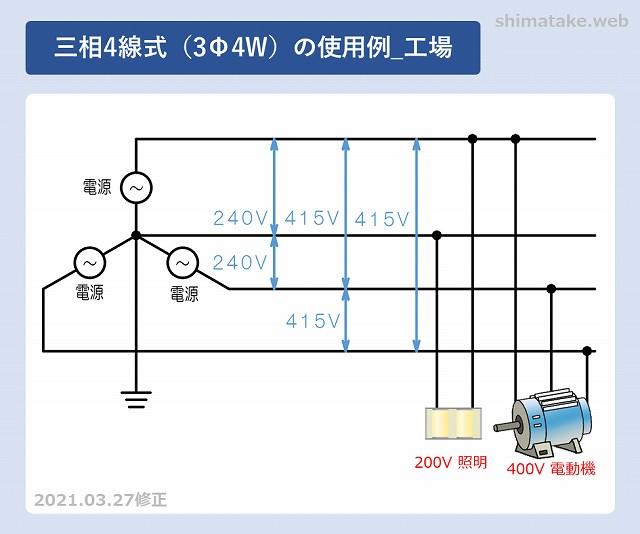 三相4線式使用例_工場_修正
