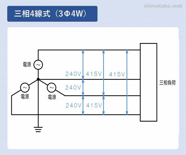 三相4線式回路