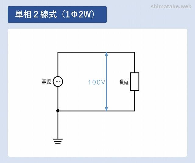 単相2線式回路