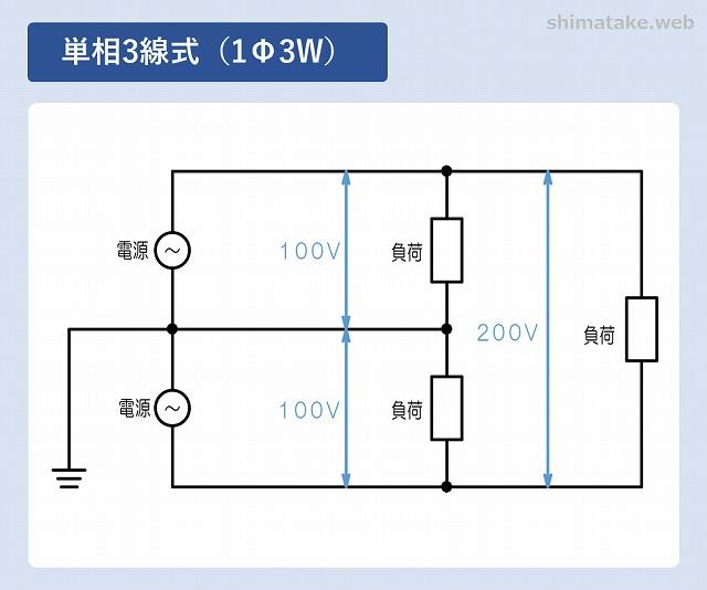 単相3線式回路