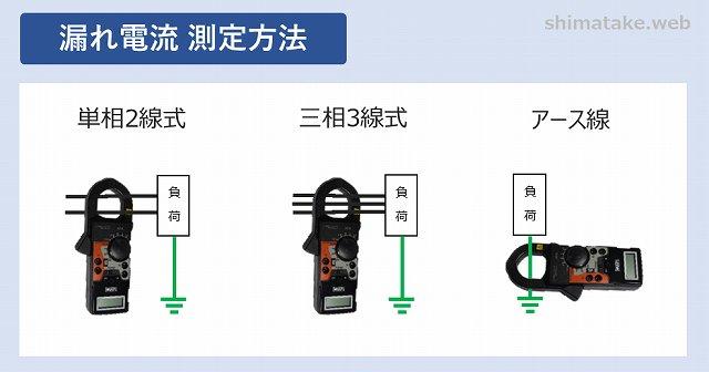 漏れ電流の測定方法