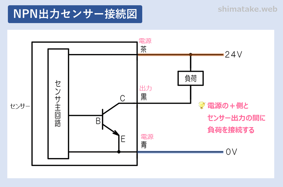 NPN出力センサー接続図