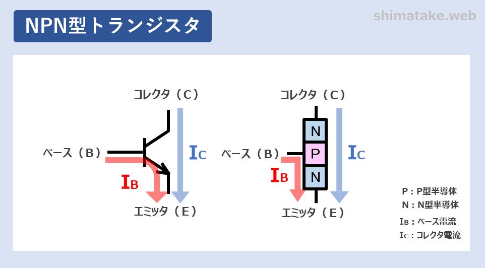 NPN型トランジスタの動作