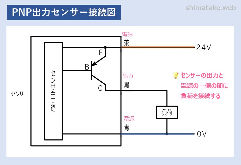 PNP出力センサー接続図