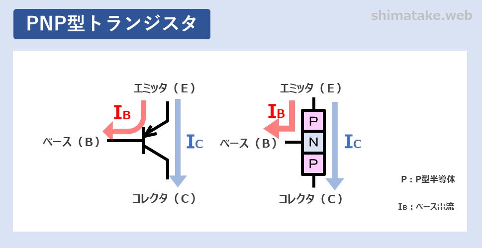 PNP型トランジスタの動作