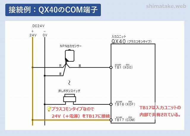 QX40のCOM接続例