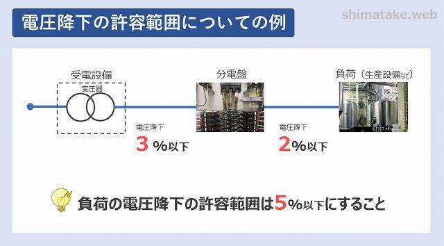 電圧降下許容範囲例
