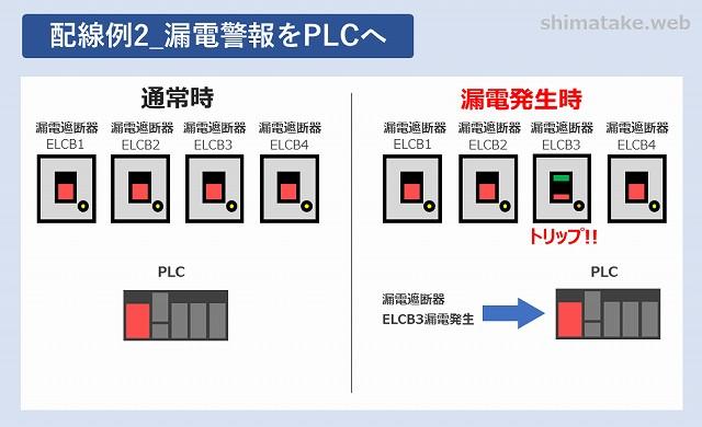 配線例2_漏電をPLCへ