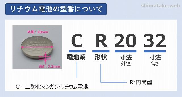 リチウム電池の型番について