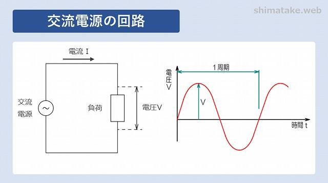 交流電源の回路