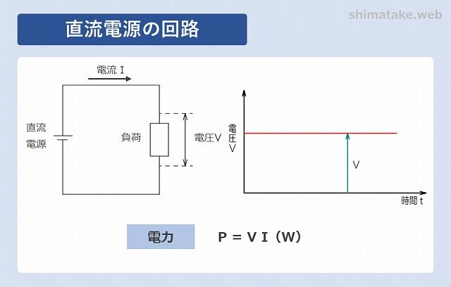 直流電源の回路