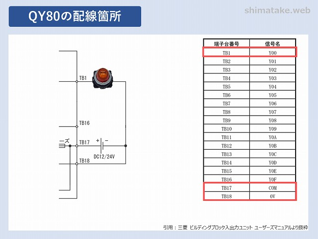 QY80の配線箇所
