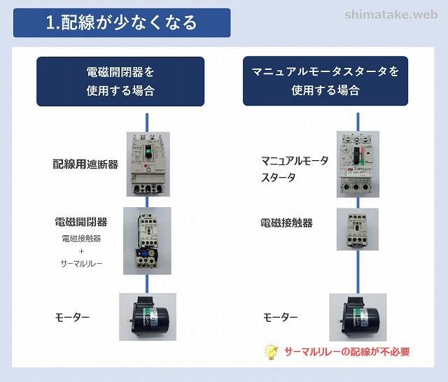 マニュアルモータースタータのメリット_配線工数修正版